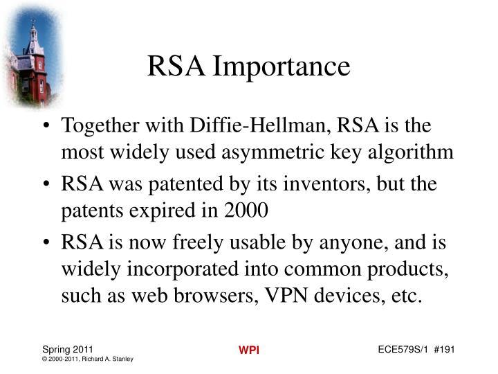 RSA Importance