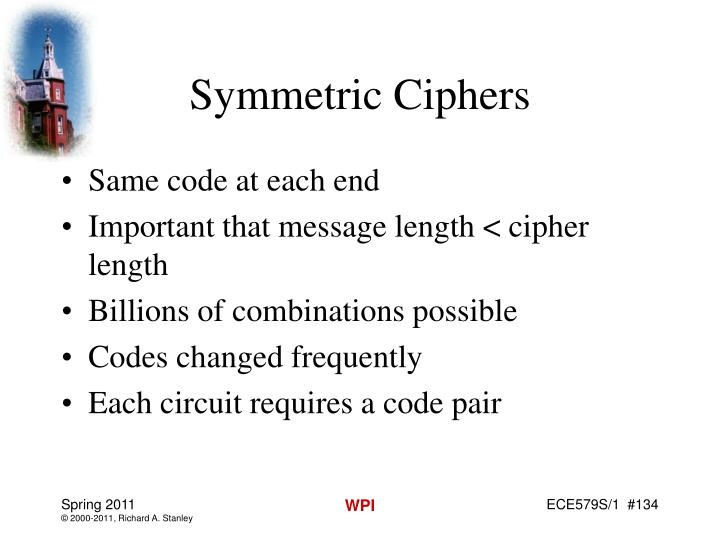 Symmetric Ciphers