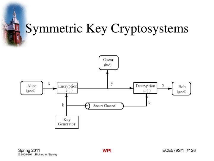 Symmetric Key Cryptosystems