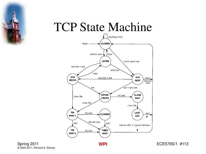 TCP State Machine