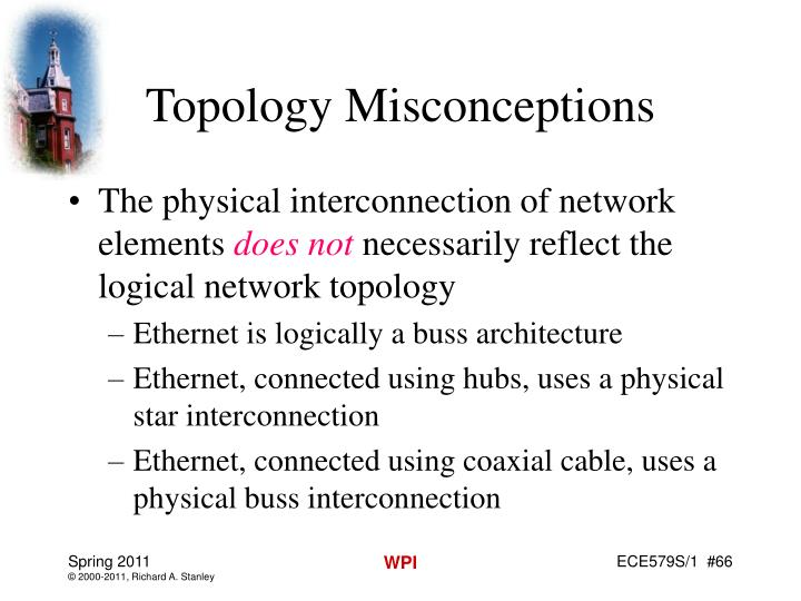 Topology Misconceptions