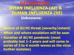 background avian influenza ai human influenza hi