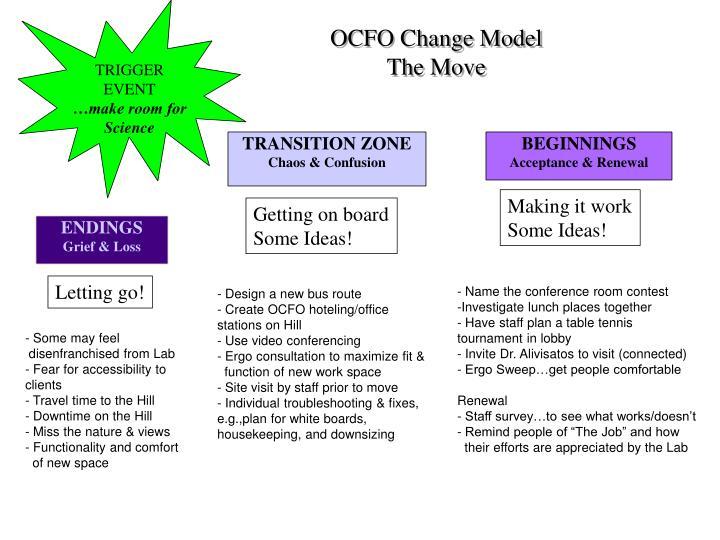 OCFO Change