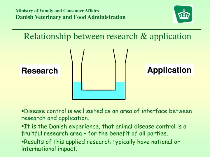 Relationship between research & application