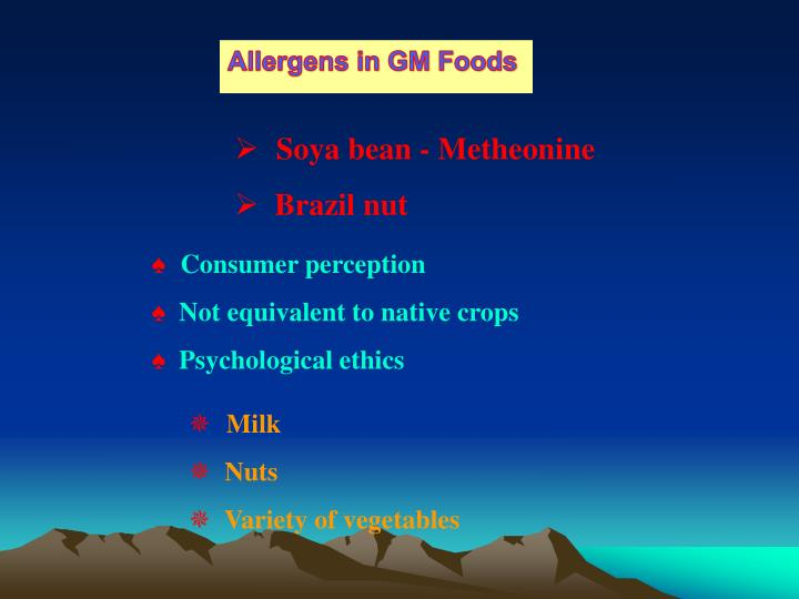 Allergens in GM Foods