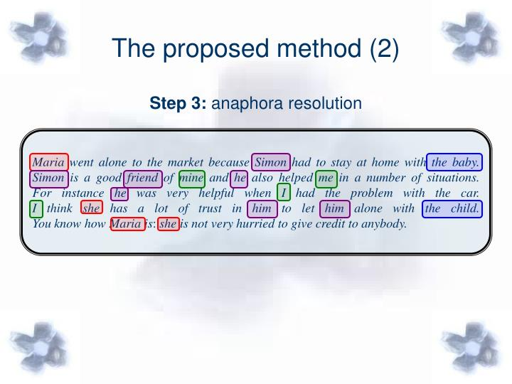 The proposed method (2)