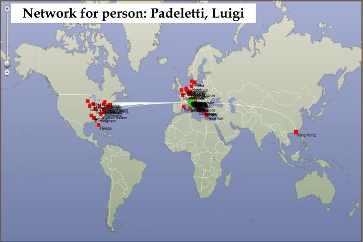 Network for person: Padeletti, Luigi