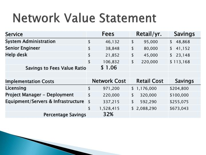 Network Value Statement