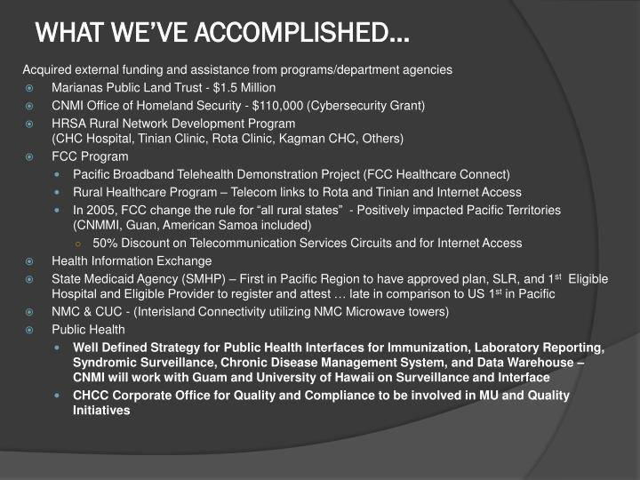 WHAT WE'VE ACCOMPLISHED…