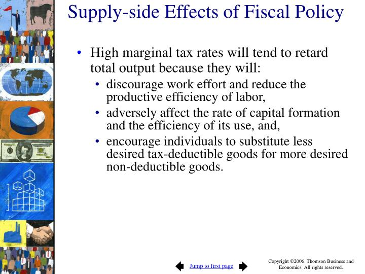 Supply-side Effects of Fiscal Policy