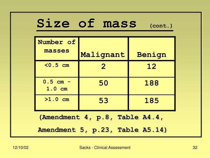 Size of mass