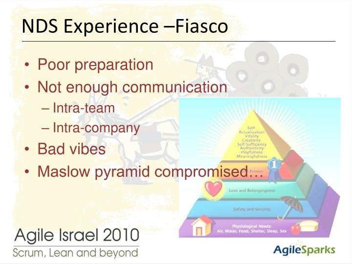 NDS Experience –Fiasco