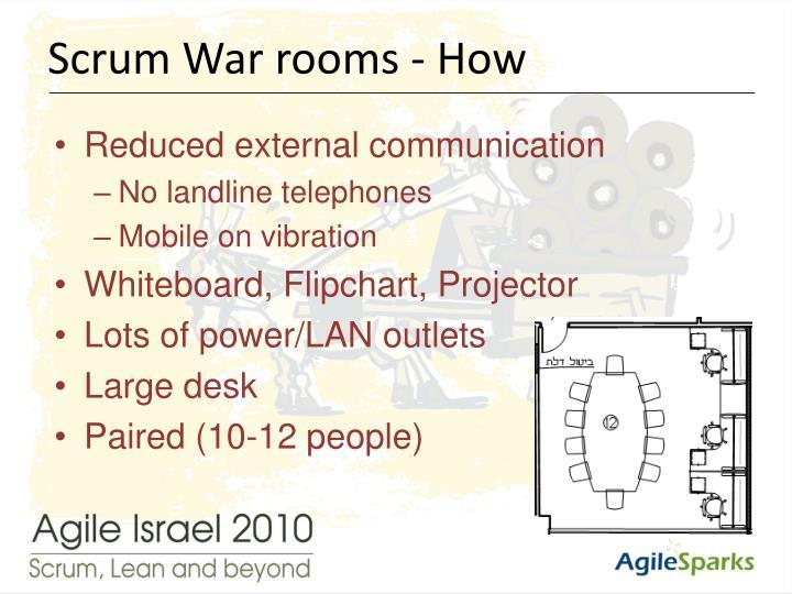 Scrum War rooms - How