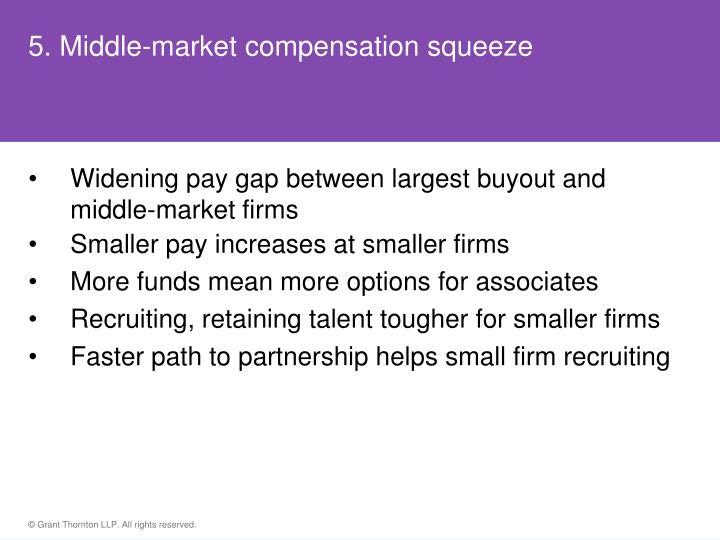 5. Middle-market compensation squeeze