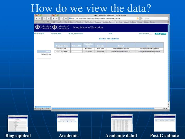 How do we view the data?