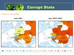 corrupt state