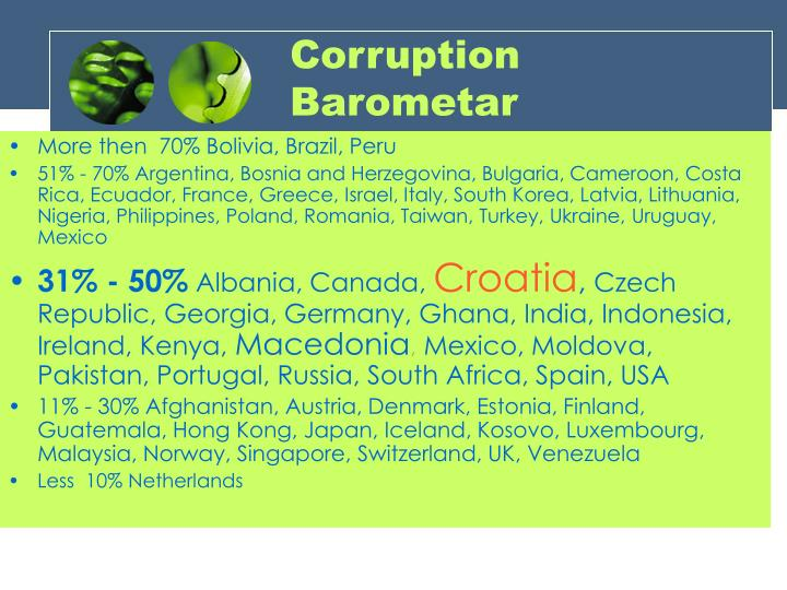 Corruption Barometar