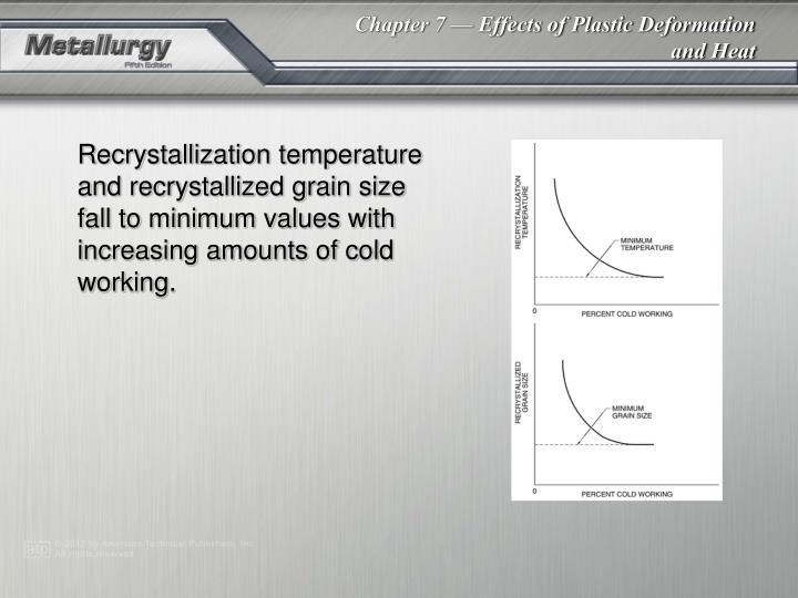 Recrystallization