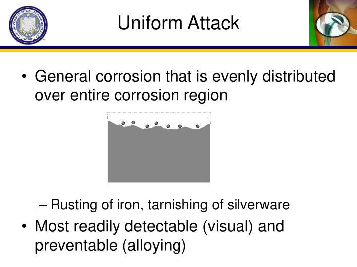 Uniform Attack