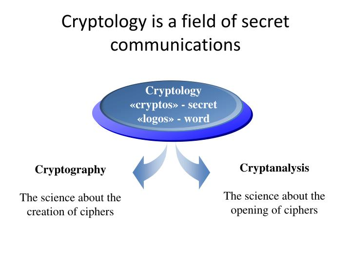 Cryptology is a field of secret communications
