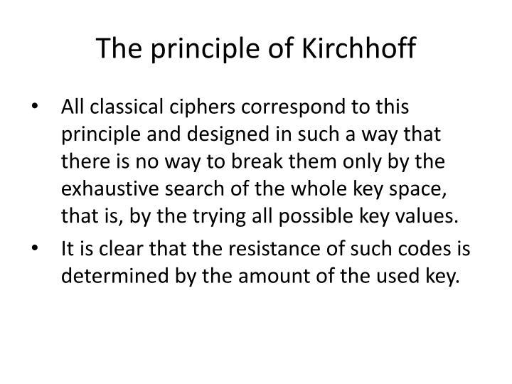 The principle of Kirchhoff