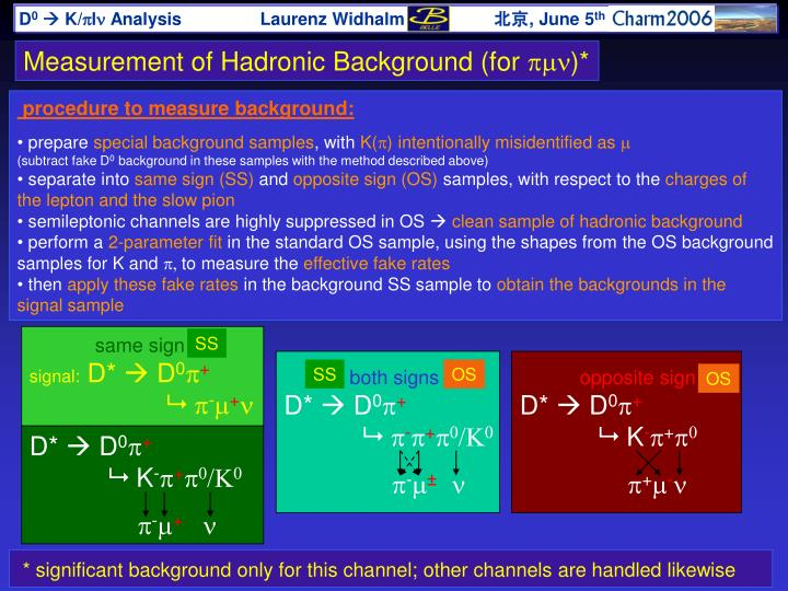 Measurement of Hadronic Background (for