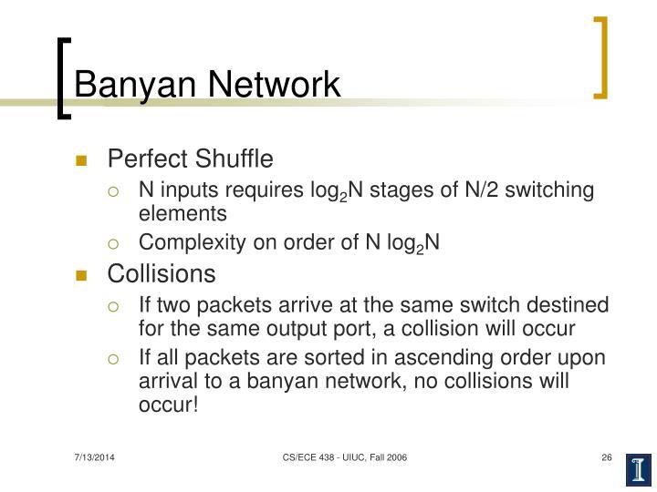Banyan Network