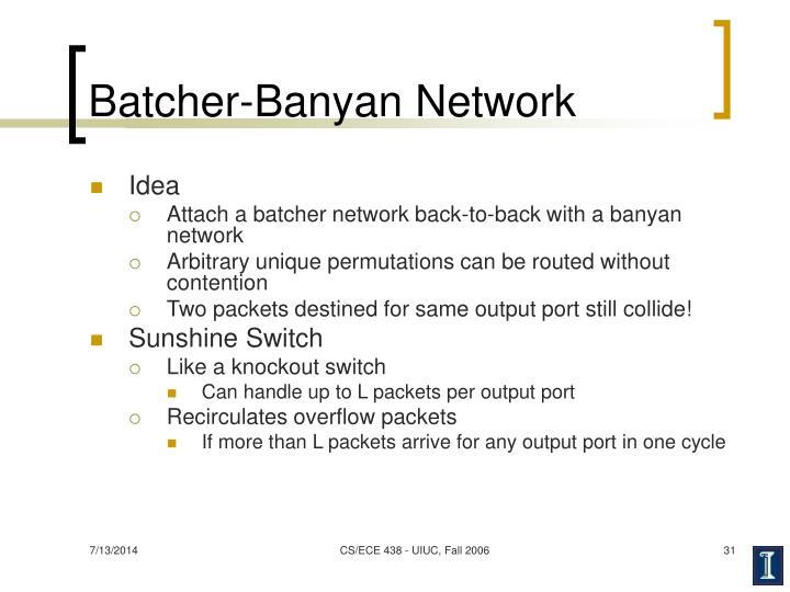 Batcher-Banyan Network