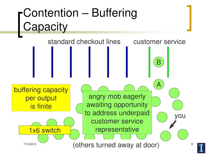 Contention – Buffering Capacity