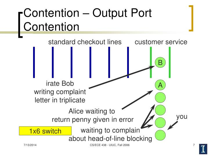 Contention – Output Port Contention