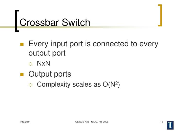 Crossbar Switch