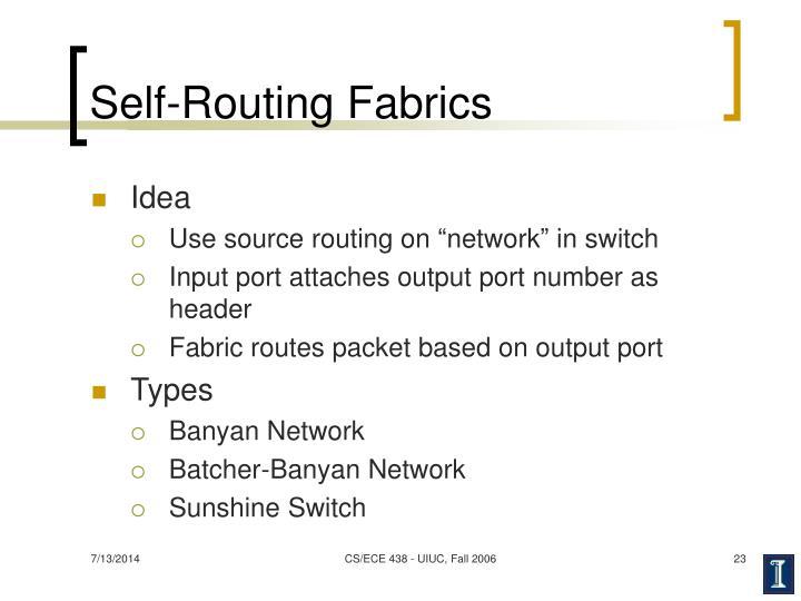 Self-Routing Fabrics