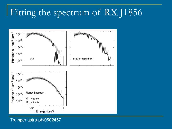 Fitting the spectrum of RX J1856