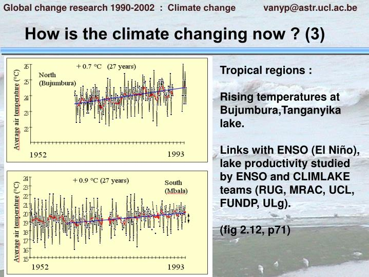 How is the climate changing now ? (3)