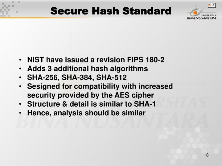 Secure Hash Standard