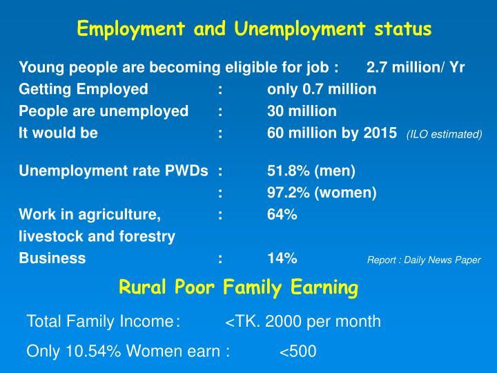 Employment and Unemployment status