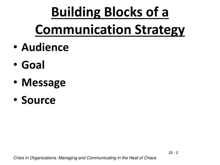 Building Blocks of a Communication Strategy