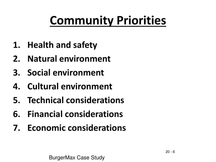 Community Priorities