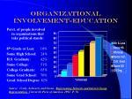organizational involvement education