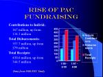 rise of pac fundraising