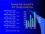 rise of party fundraising