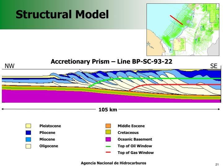 Accretionary Prism – Line BP-SC-93-22