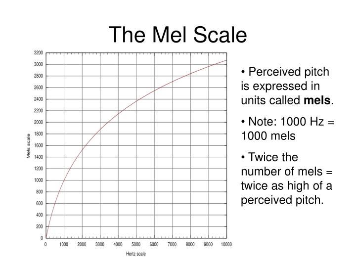 The Mel Scale