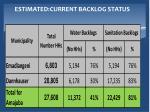 estimated current backlog status