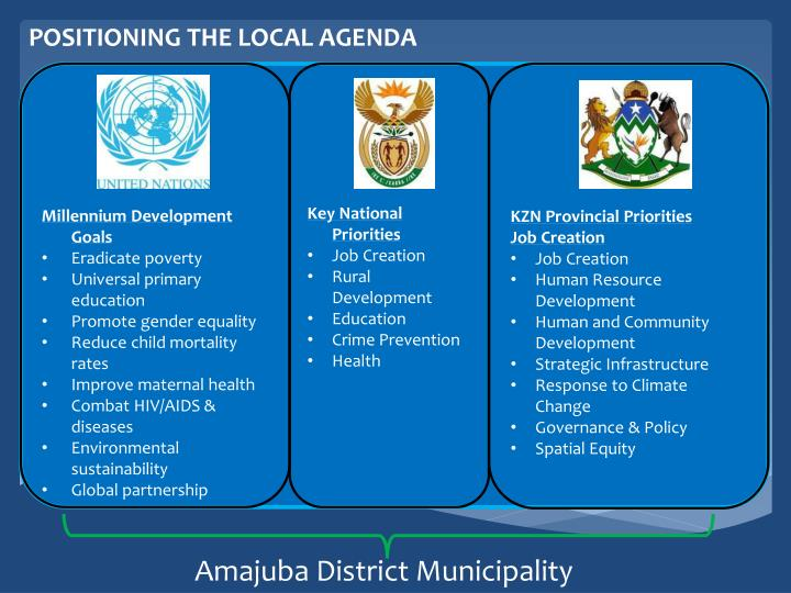 POSITIONING THE LOCAL AGENDA