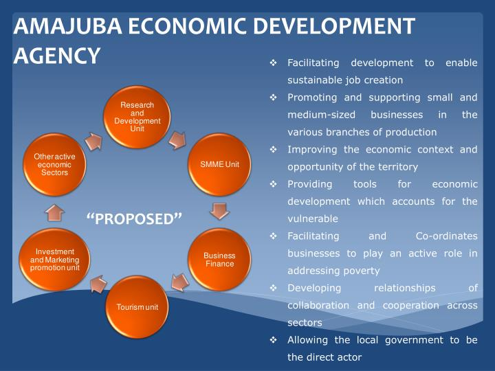 AMAJUBA ECONOMIC DEVELOPMENT AGENCY