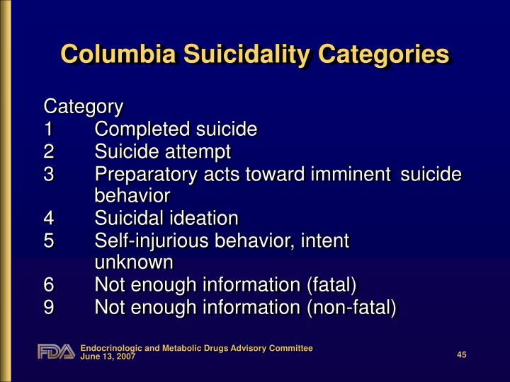 Columbia Suicidality Categories