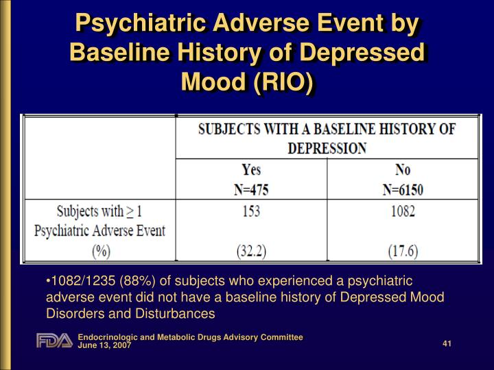 Psychiatric Adverse Event by Baseline History of Depressed Mood (RIO)