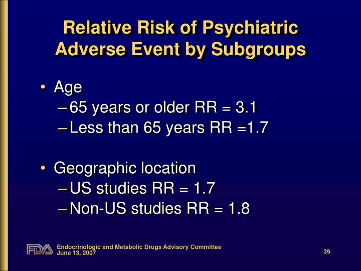 Relative Risk of Psychiatric Adverse Event by Subgroups