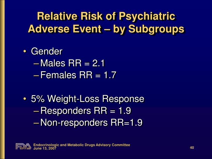 Relative Risk of Psychiatric Adverse Event – by Subgroups